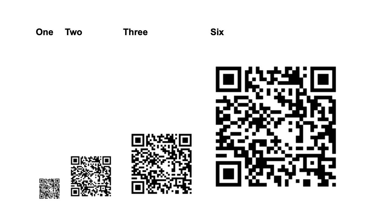 Different scales of qrcodes